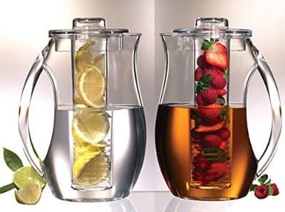 Infused Water Recipe For Headaches